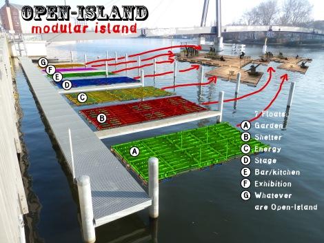 Open-Island Berlin concept