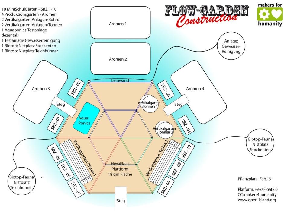 Bauplan Garten-Insel